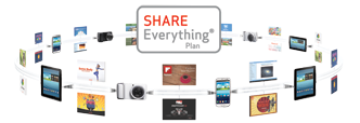 Share Everything Plan