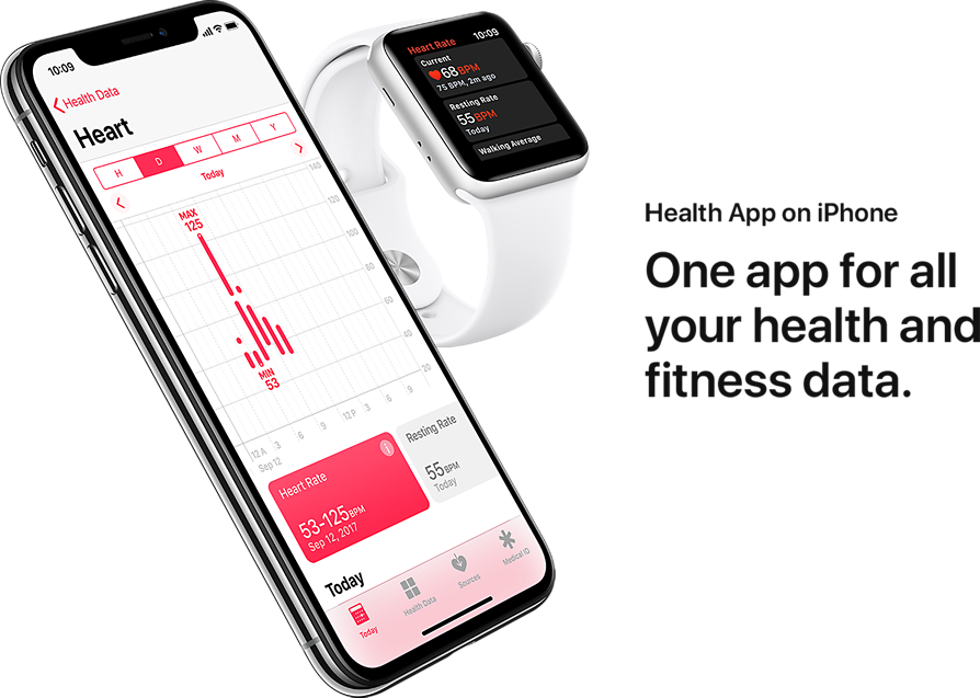 Health App on iPhone. One app for all your health fitness data.