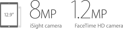 8MP iSight Camera. 1.2MP FaceTime HD Camera.