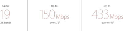 Up to 19 LTE bands. Up to 150 Mbps over LTE. Up to 433 Mbps over Wi-Fi.