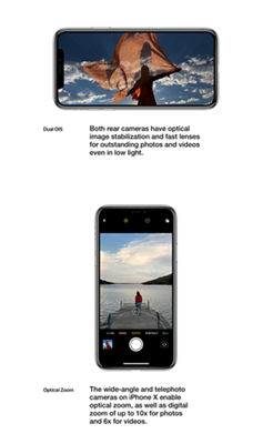 Dual OIS: Both rear cameras have optical image stabilization and fast lenses for outstanding photos and videos even in low light. The wide-angle and telephoto cameras on iPhone X enable optical zoom, as well as digital zoom of up to 10x for photos and 6x for videos.