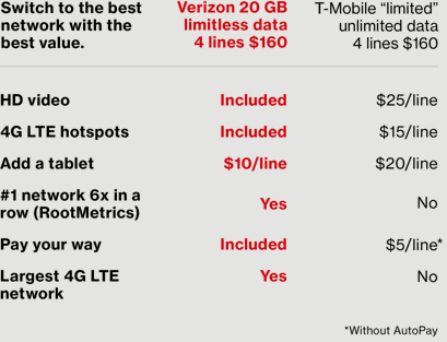 How to Activate a Replacement Verizon Wireless Phone - Android, Windows, and BlackBerryBack up your old od7hqmy0z9642.gqte your prepaid device in My od7hqmy0z9642.gq off your old od7hqmy0z9642.gq the SIM card from your old phone (if necessary).Insert the SIM into your replacement phone. (4 more items).
