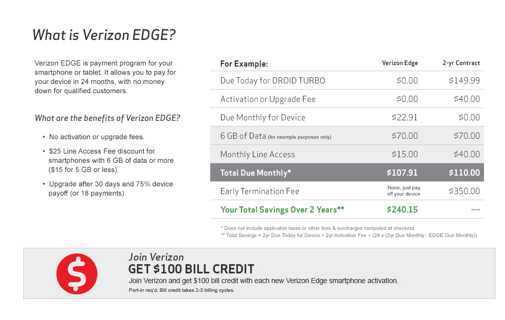 Join Verizon - Get $100 Bill Credit