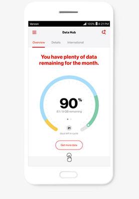 The Data Hub